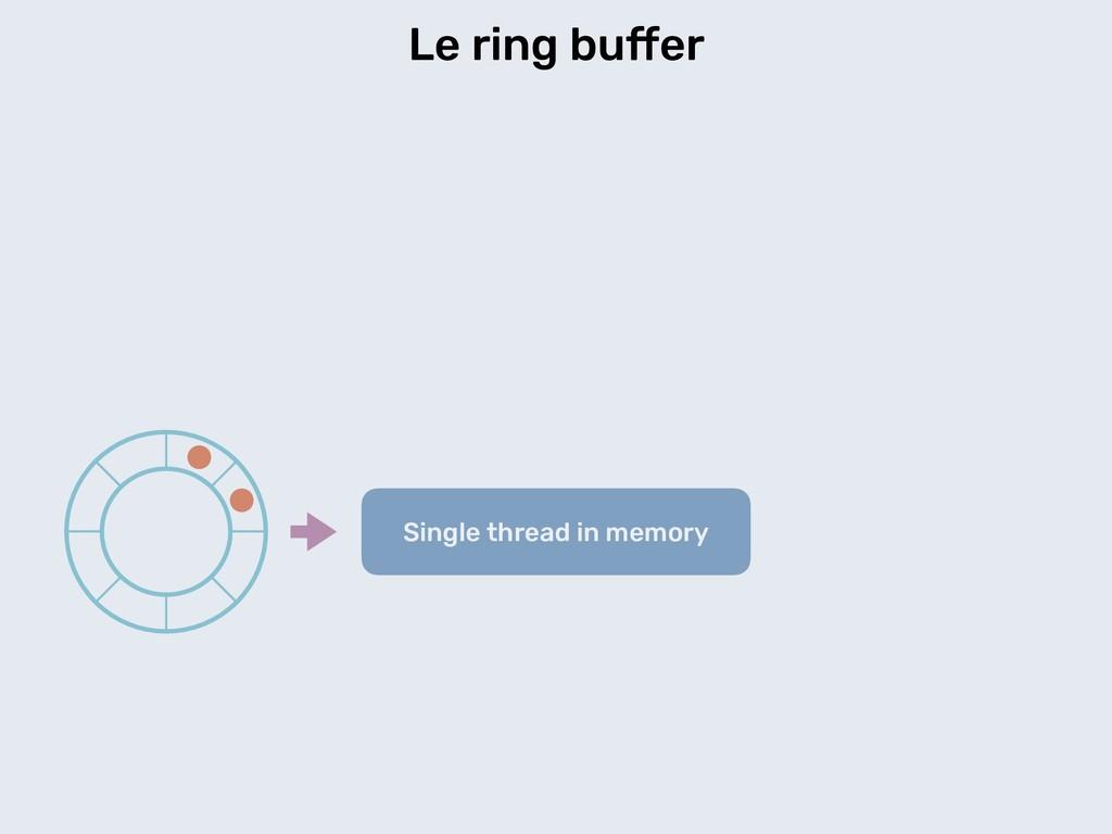 Le ring buffer Single thread in memory