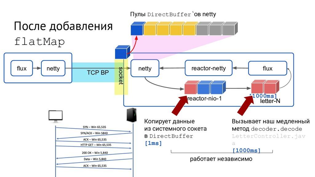 TCP BP После добавления flatMap flux netty nett...