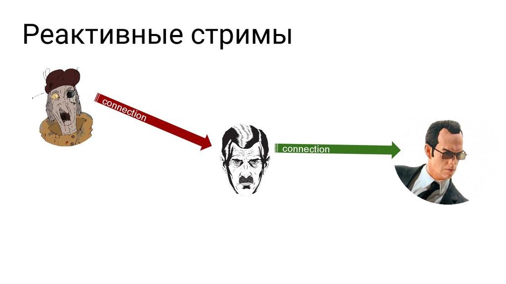 Реактивные стримы connection connection