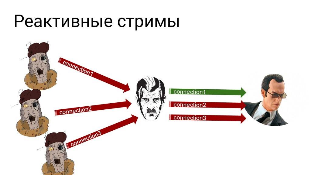 Реактивные стримы connection1 connection1 conne...