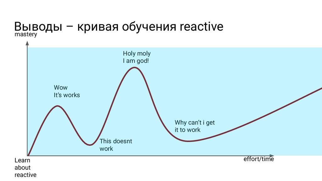 Выводы – кривая обучения reactive effort/time H...