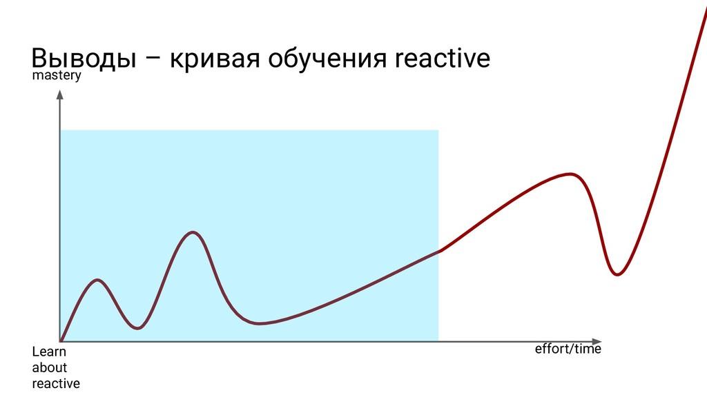 Выводы – кривая обучения reactive effort/time L...
