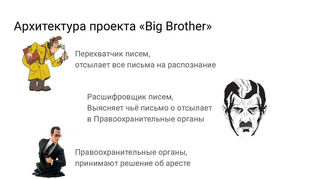 Архитектура проекта «Big Brother» Перехватчик п...
