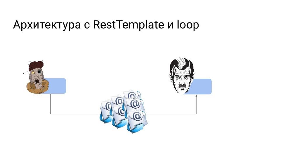 Архитектура с RestTemplate и loop