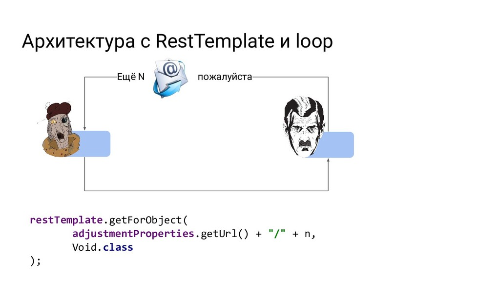 Архитектура с RestTemplate и loop Ещё N пожалуй...