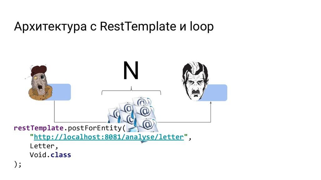 Архитектура с RestTemplate и loop restTemplate....