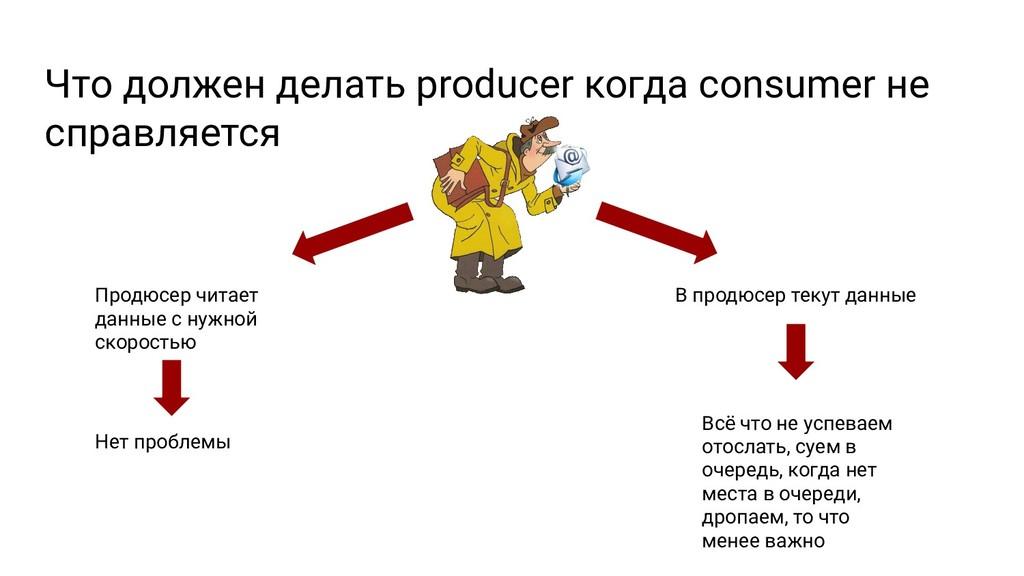 Что должен делать producer когда consumer не сп...