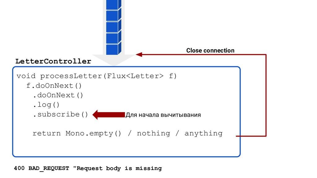 void processLetter(Flux<Letter> f) f.doOnNext()...