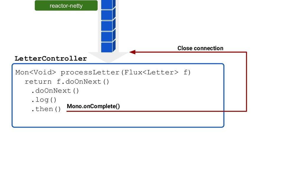 Mon<Void> processLetter(Flux<Letter> f) return ...