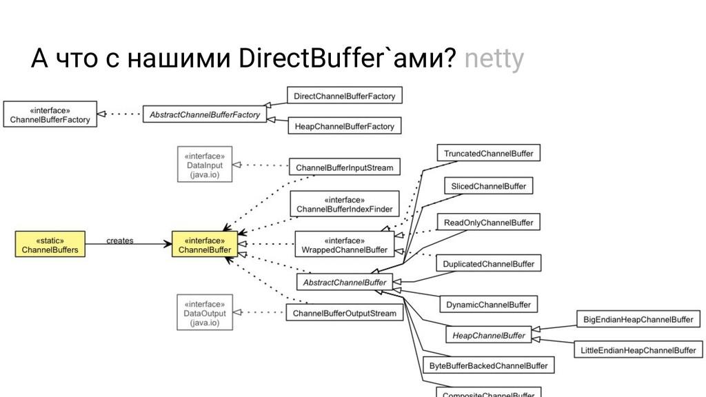А что с нашими DirectBuffer`ами? netty