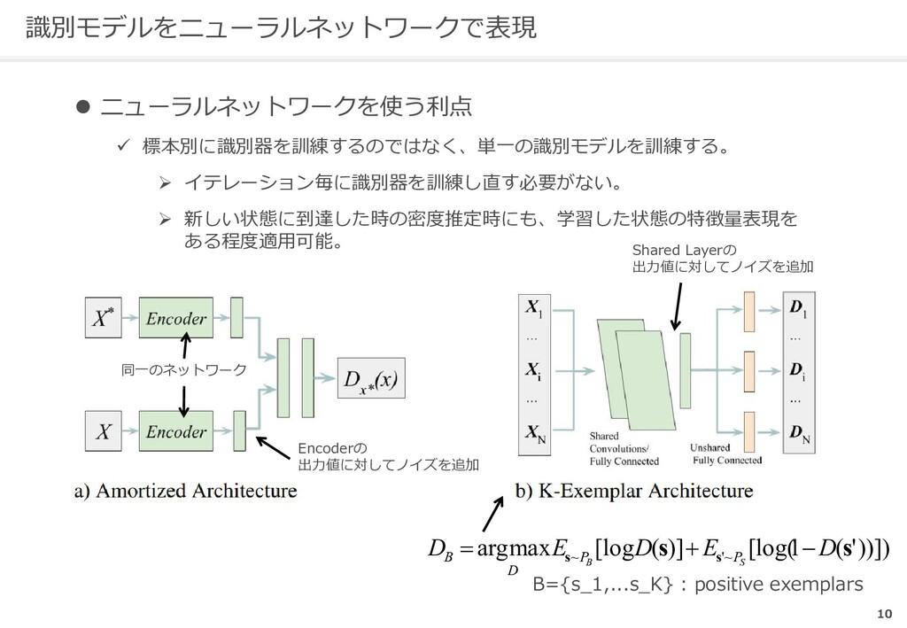 識別モデルをニューラルネットワークで表現 l ニューラルネットワークを使う利点 ü 標本別に識...