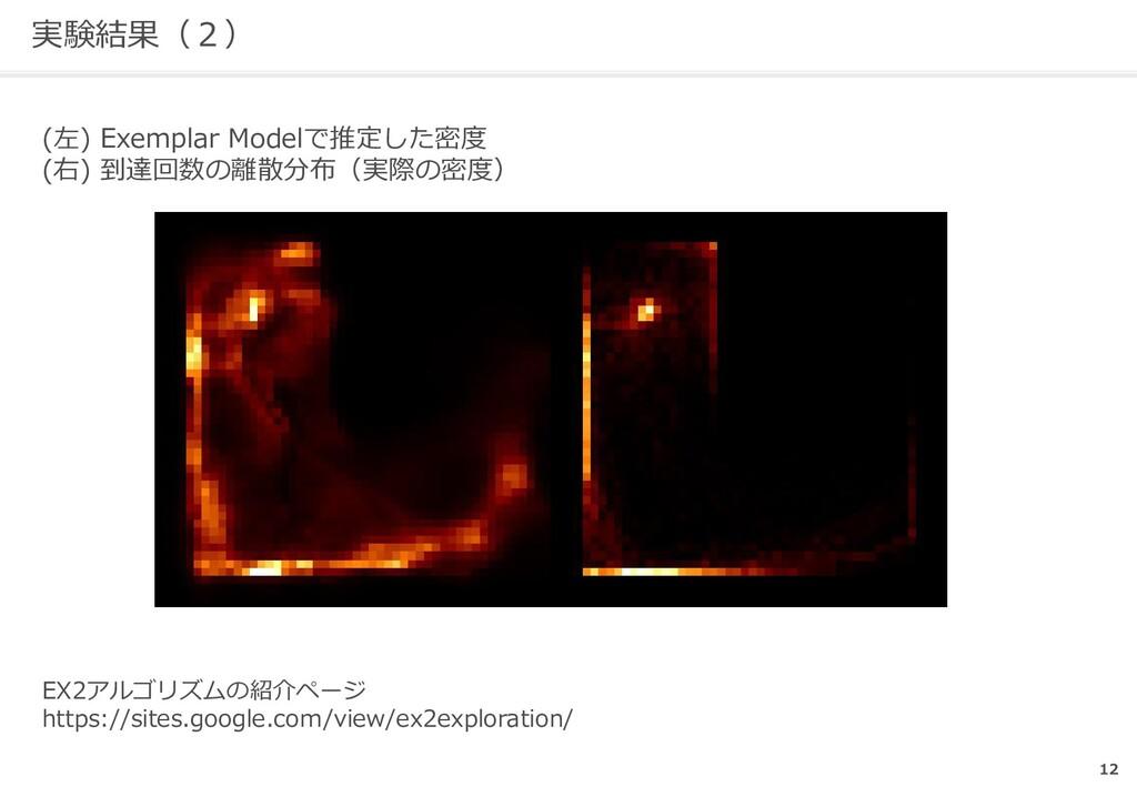 実験結果(2) 12   (左) Exemplar Modelで推定した密度 (右) 到達回数...