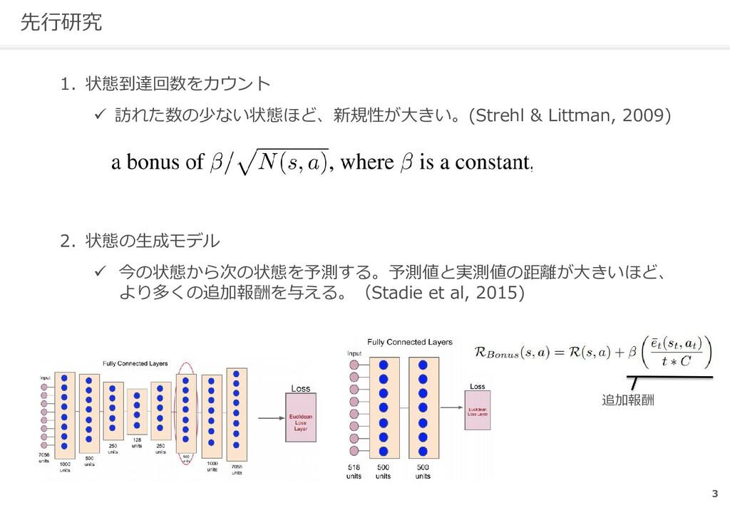 先行研究 1. 状態到達回数をカウント ü 訪れた数の少ない状態ほど、新規性が大きい。(Str...