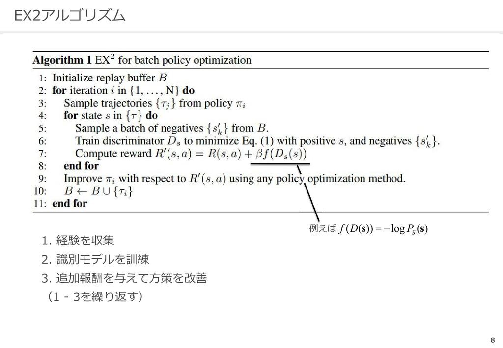 EX2アルゴリズム 1. 経験を収集 2. 識別モデルを訓練 3. 追加報酬を与えて方策を改善...