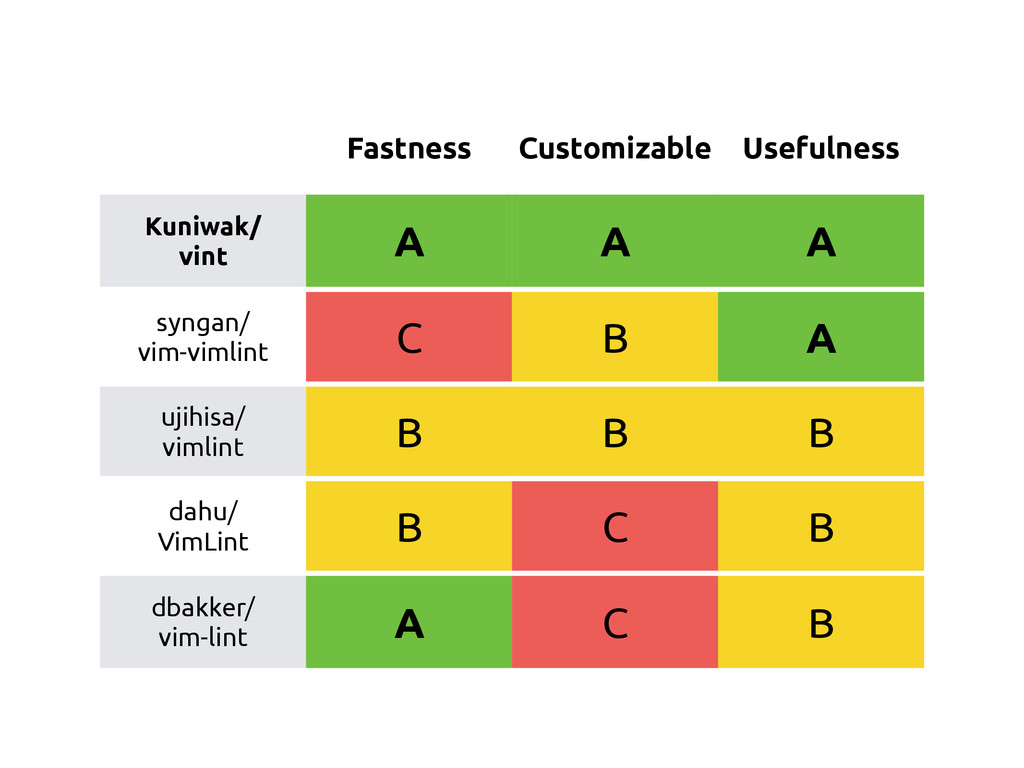 Fastness Customizable Usefulness Kuniwak/