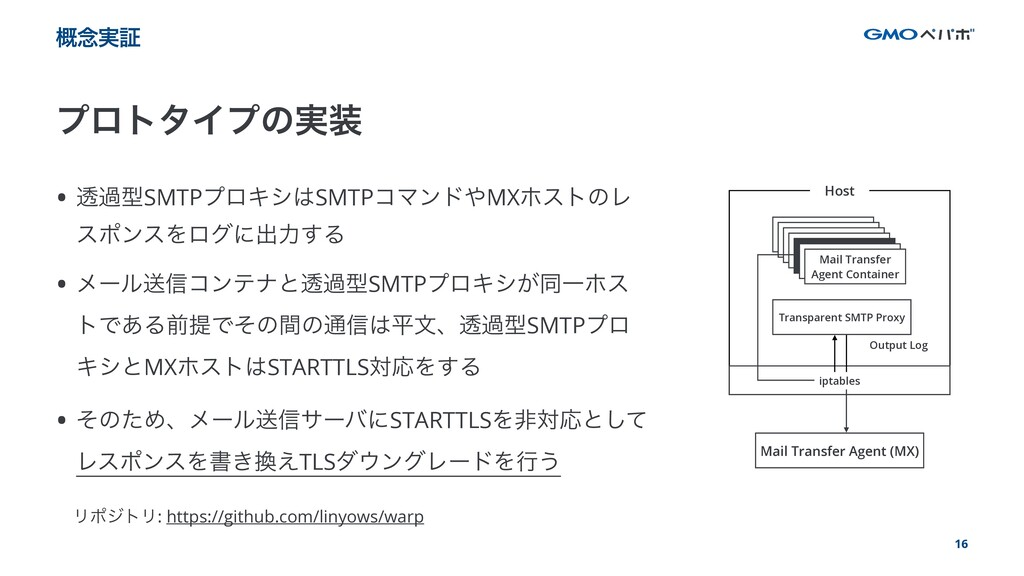 Output Log iptables • ಁաܕSMTPϓϩΩγSMTPίϚϯυMXϗε...