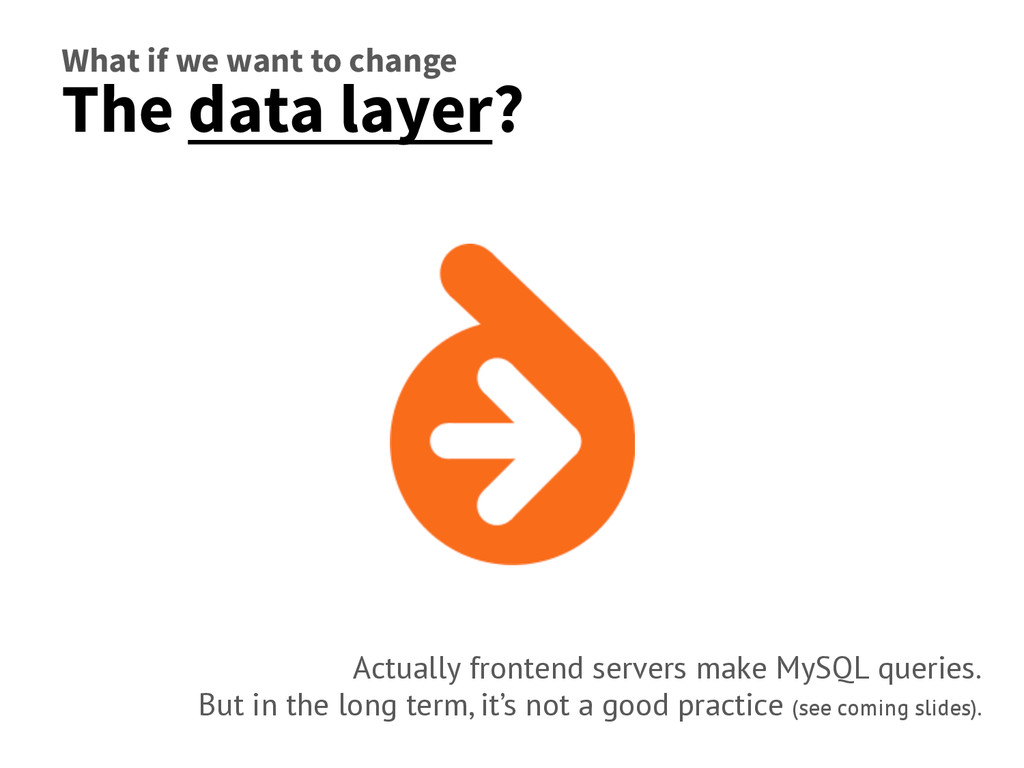 What if we want to change The data layer? Actua...
