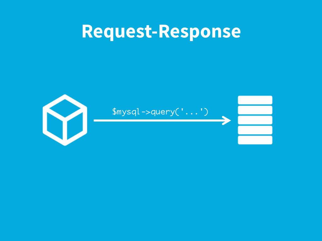 Request-Response $mysql->query('...')