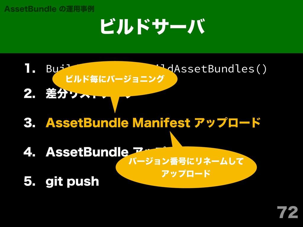 BuildPipeline.BuildAssetBundles()  ࠩϦετΞ...