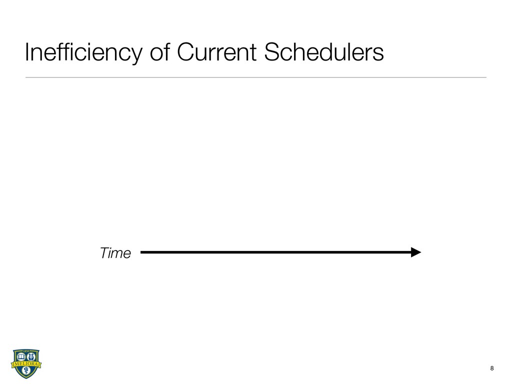 Inefficiency of Current Schedulers 8 Time