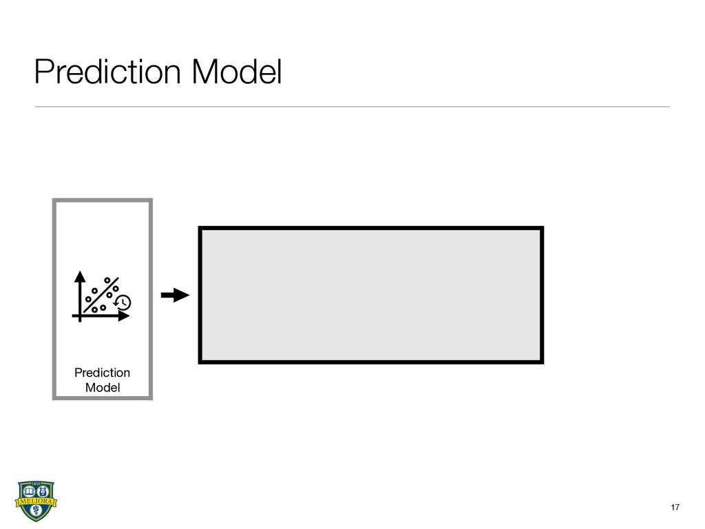 Prediction Model 17 Prediction Model
