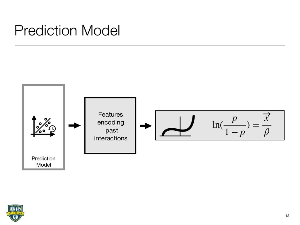 Prediction Model 18 Features   encoding  past  ...