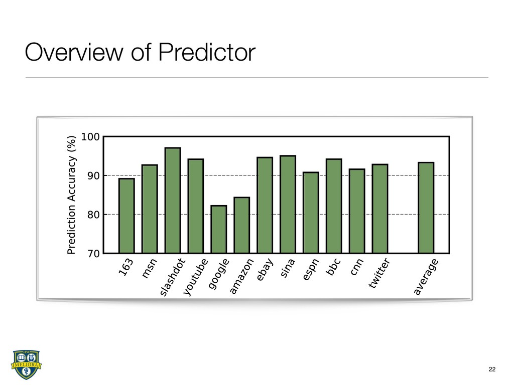 Overview of Predictor 22