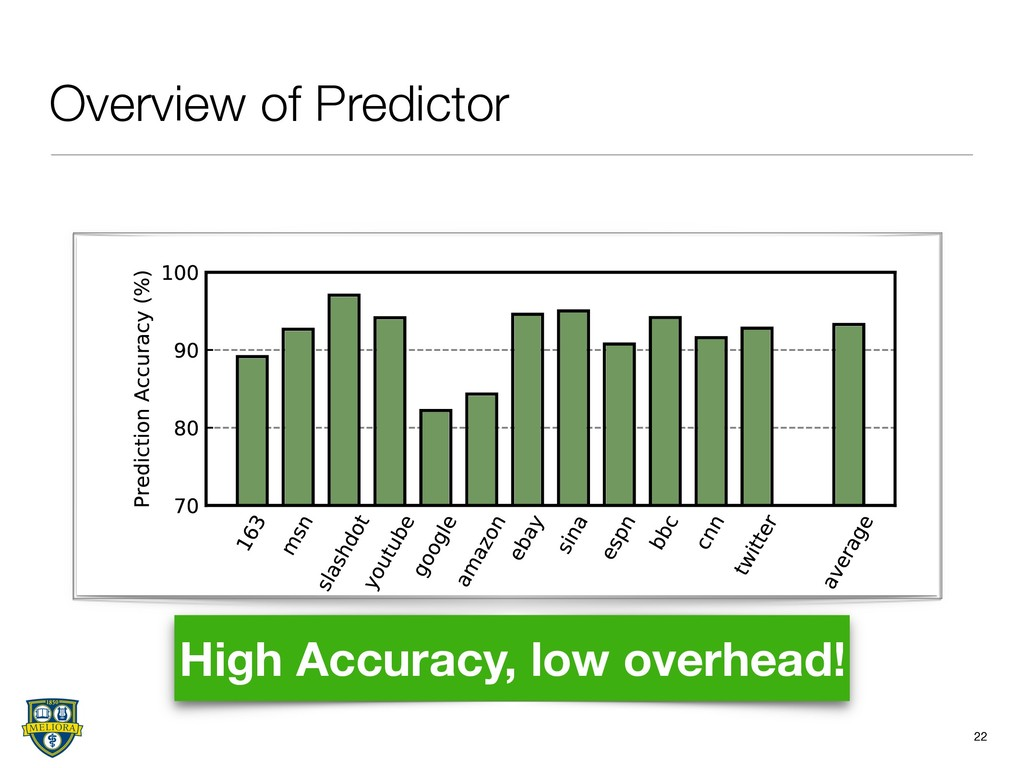 Overview of Predictor 22 High Accuracy, low ove...