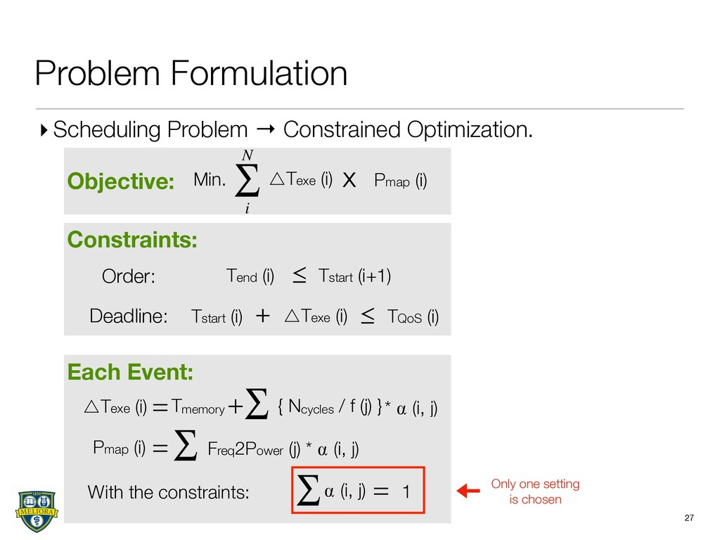 Each Event: Objective: Constraints: Problem For...