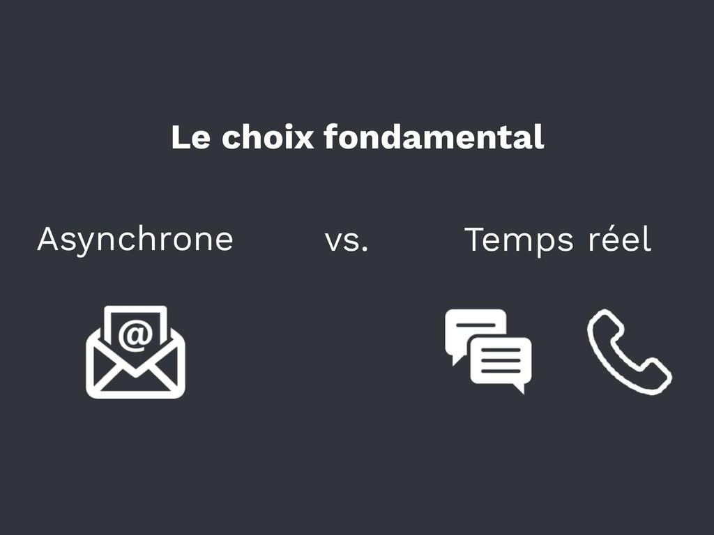 Le choix fondamental Asynchrone vs. Temps réel