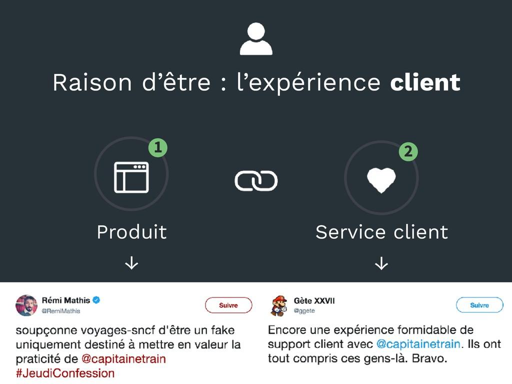 Raison d'être : l'expérience client Produit 1 2...