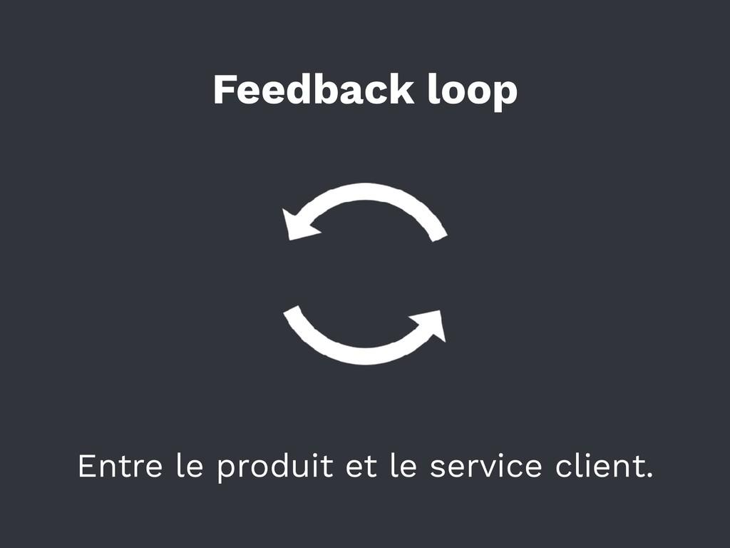 Feedback loop Entre le produit et le service cl...