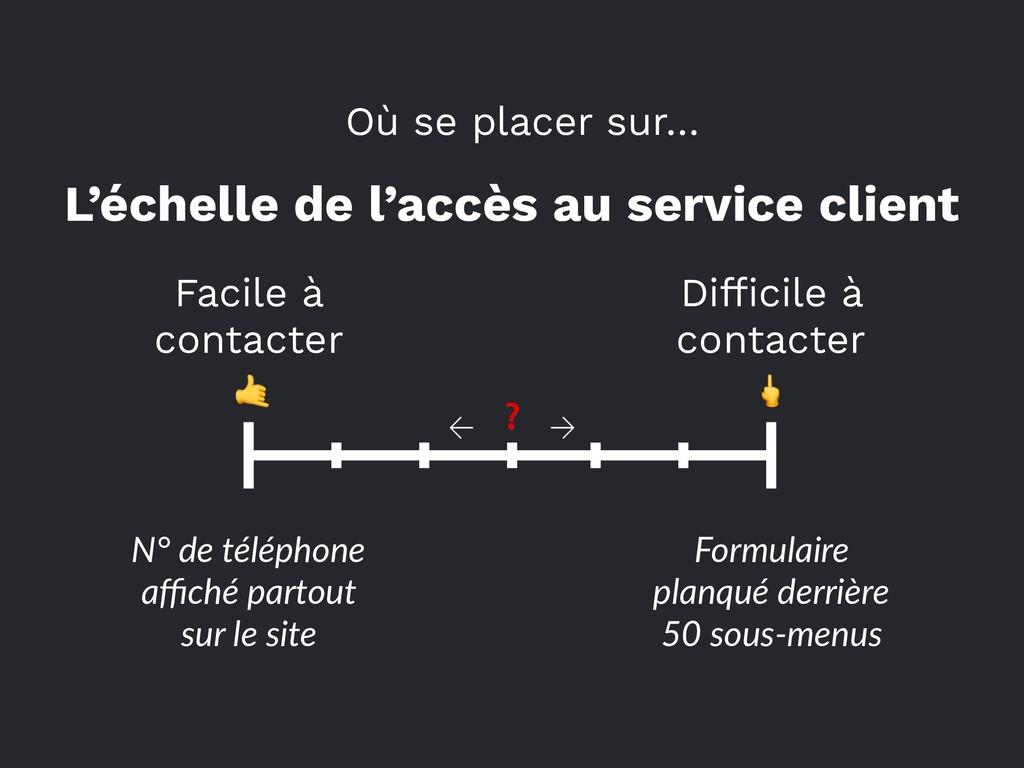 L'échelle de l'accès au service client Facile à...