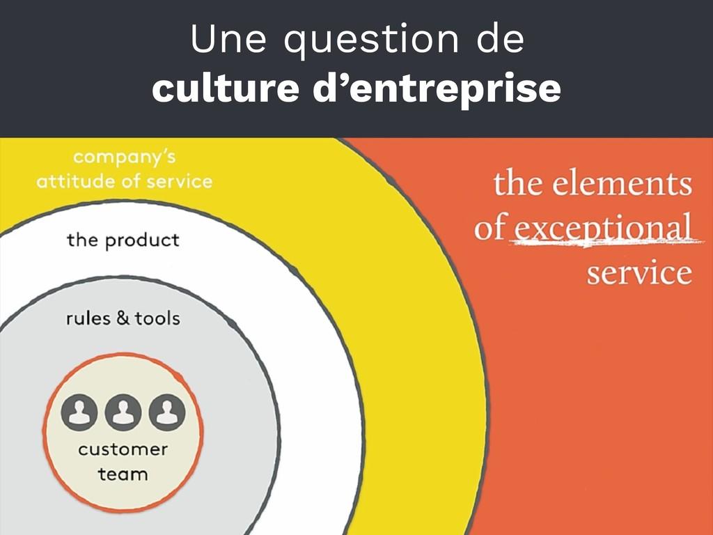 Une question de culture d'entreprise