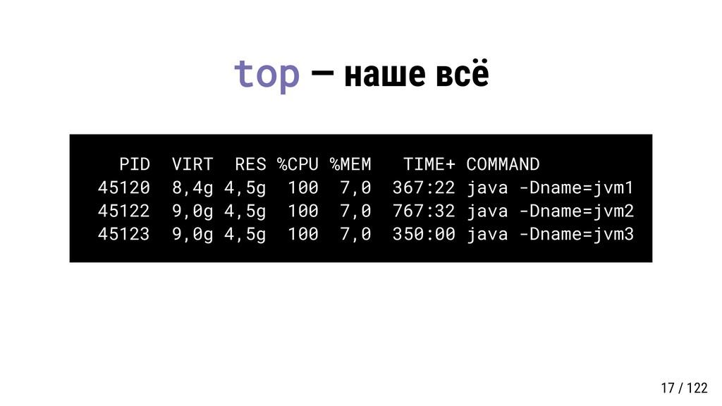 top — наше всё PID VIRT RES %CPU %MEM TIME+ COM...