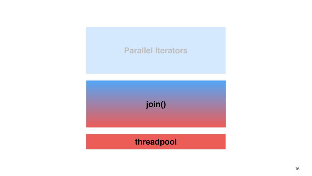 16 Parallel Iterators join() threadpool