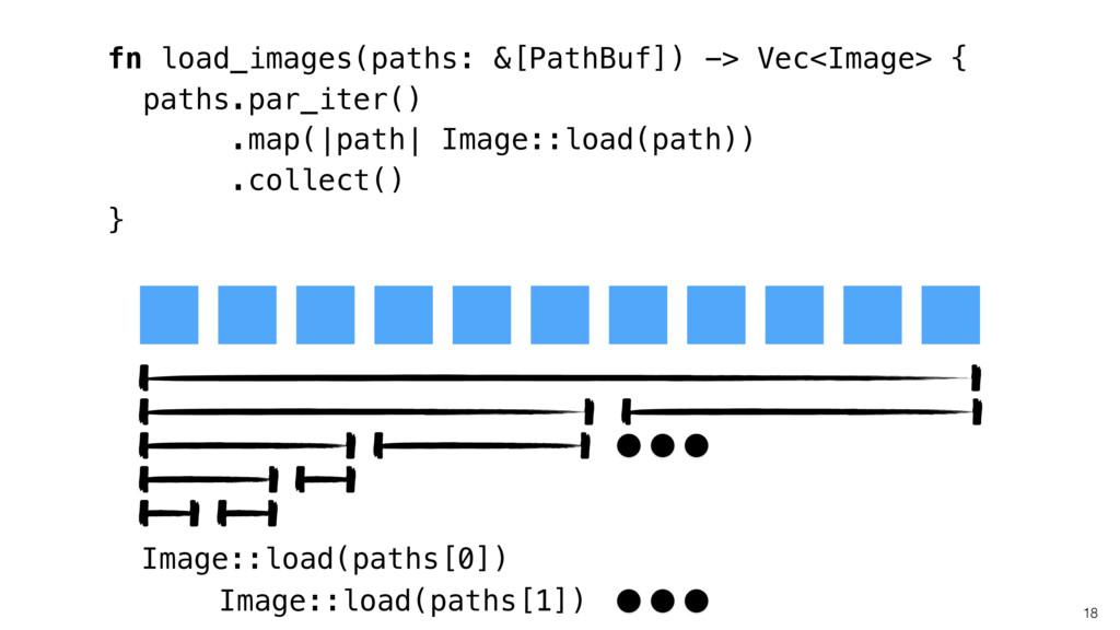 18 fn load_images(paths: &[PathBuf]) -> Vec<Ima...