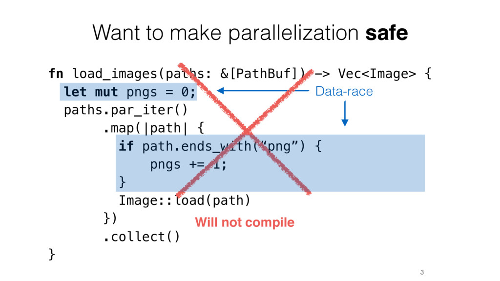 Want to make parallelization safe 3 fn load_ima...