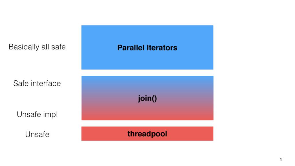 5 Parallel Iterators join() threadpool Basicall...