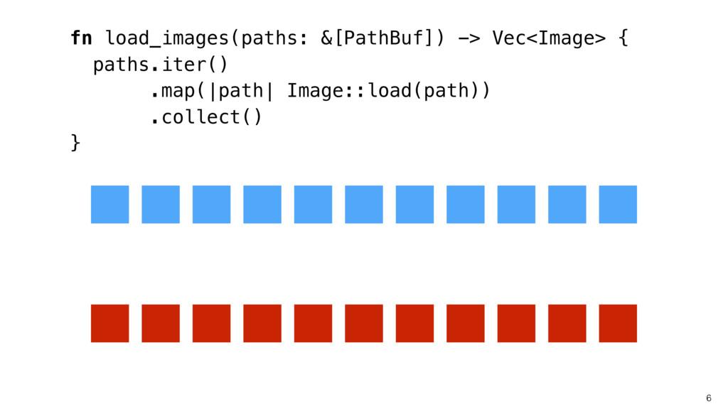 6 fn load_images(paths: &[PathBuf]) -> Vec<Imag...
