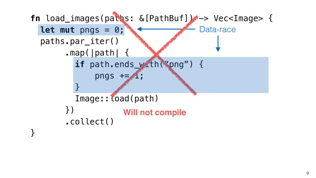 9 fn load_images(paths: &[PathBuf]) -> Vec<Imag...