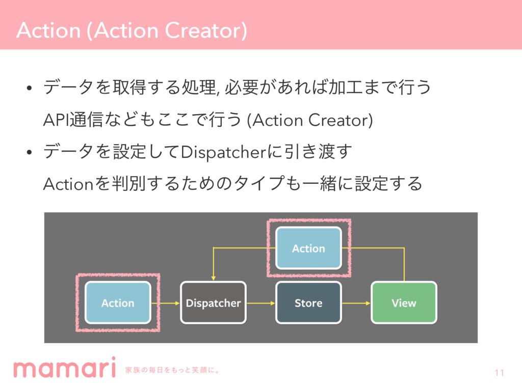 Action (Action Creator) • σʔλΛऔಘ͢Δॲཧ, ඞཁ͕͋ΕՃ·...