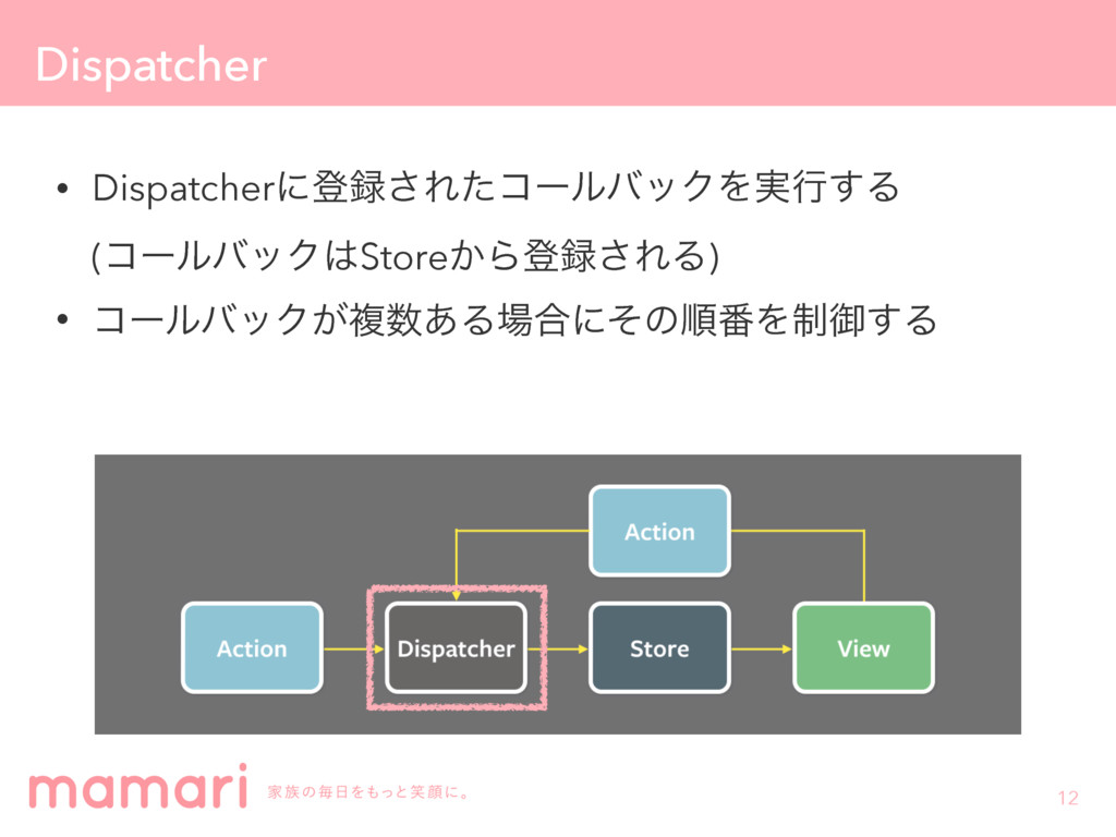 Dispatcher • Dispatcherʹొ࿥͞ΕͨίʔϧόοΫΛ࣮ߦ͢Δ