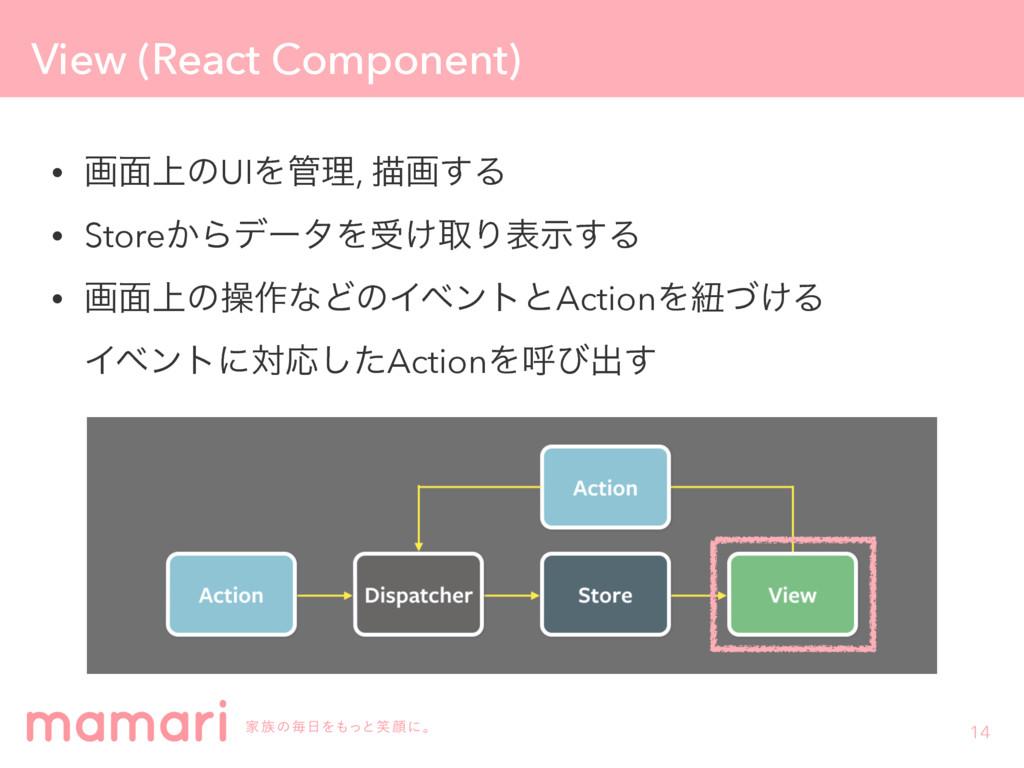 View (React Component) • ը໘্ͷUIΛཧ, ඳը͢Δ • Stor...
