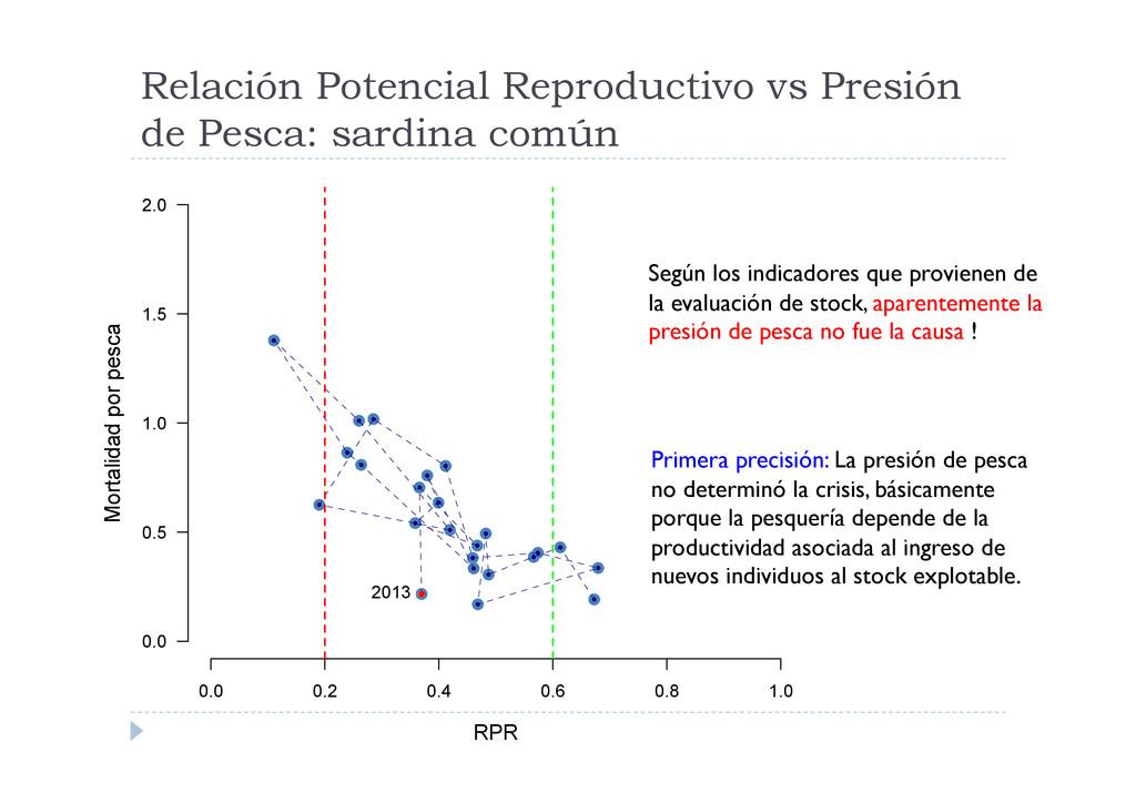 RPR Mortalidad por pesca 0.0 0.2 0.4 0.6 0.8 1....