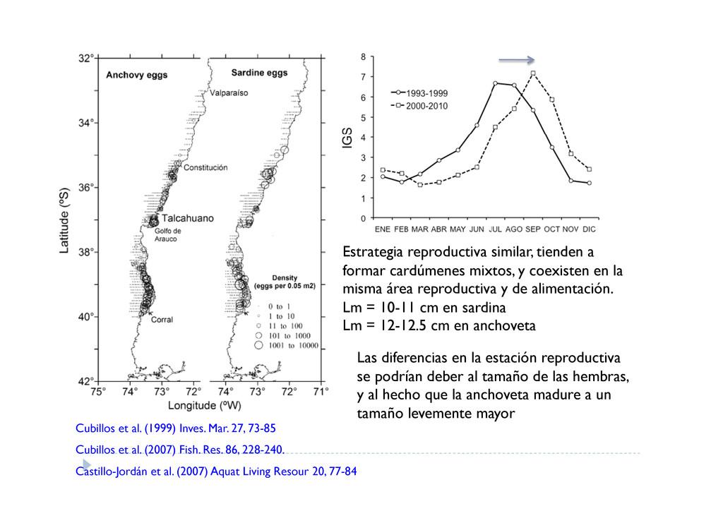 CCubillos et al. (2007) Fish Res 86, 228-240 Cu...