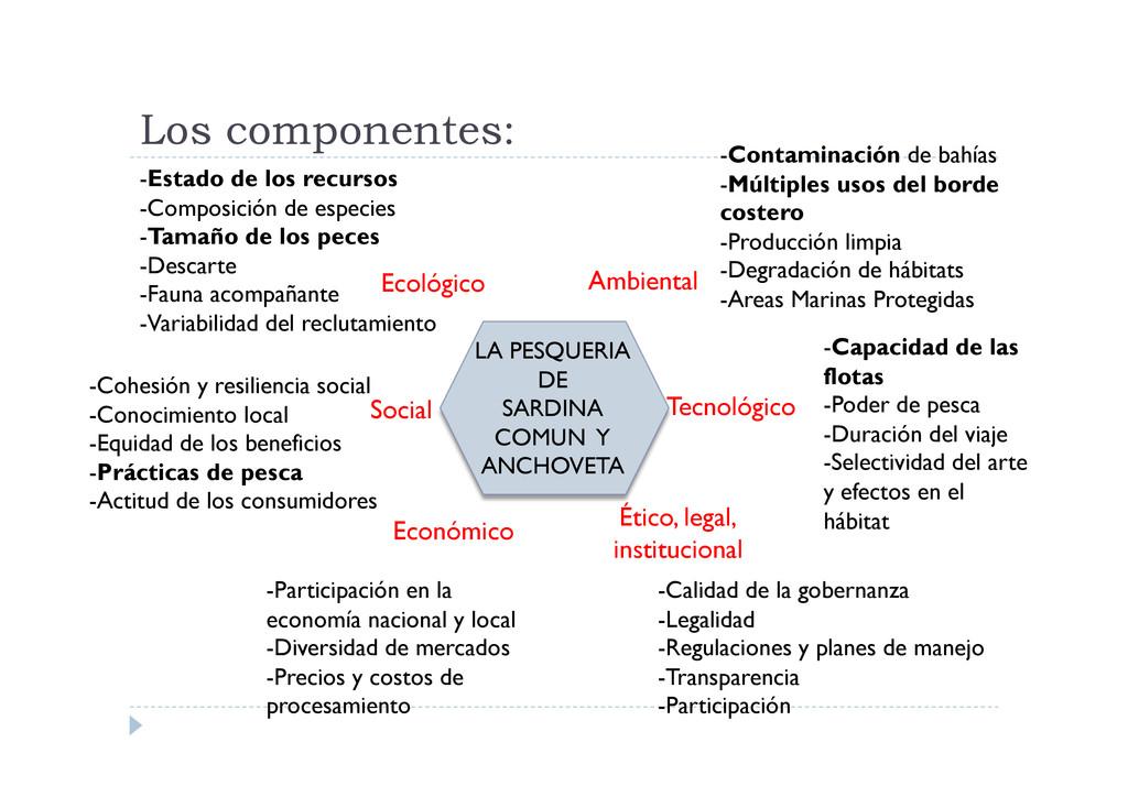 Los componentes: LA PESQUERIA DE SARDINA COMUN ...