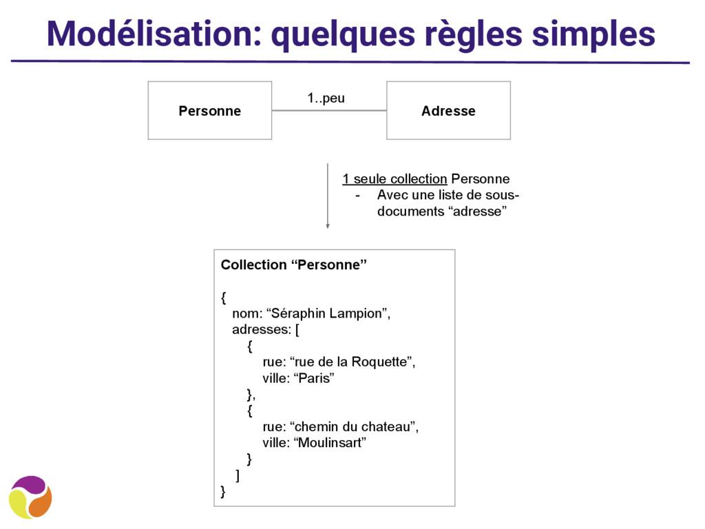 Modélisation: quelques règles simples 1 seule c...