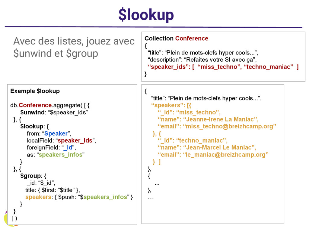 "$lookup Collection Conference { ""title"": ""Plein..."