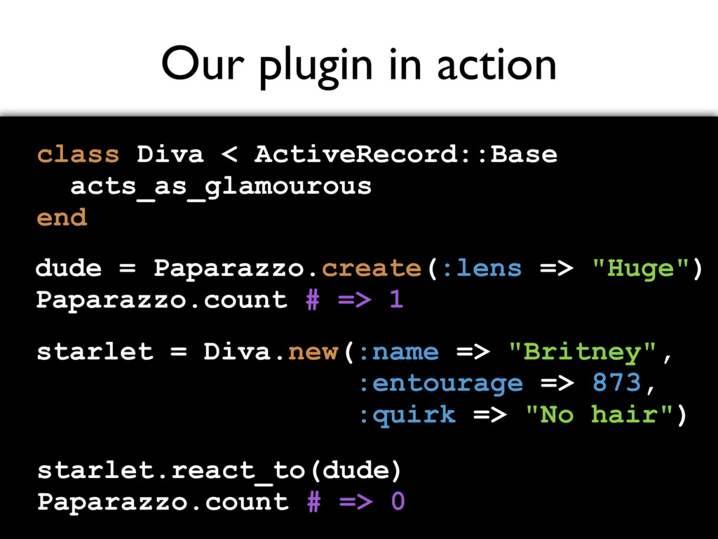 Our plugin in action class Diva < ActiveRecord:...